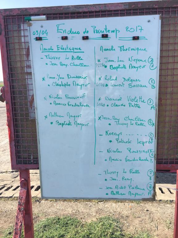 La liste des équipes.